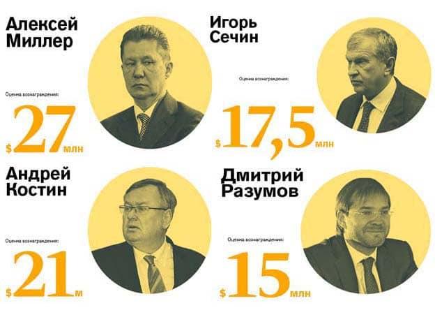 Доходы топ-менеджеров Газпрома
