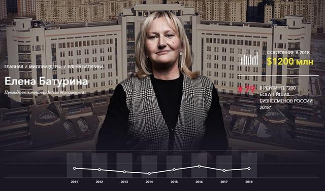 Елена Батурина глава компании «Сафо ГмБХ»