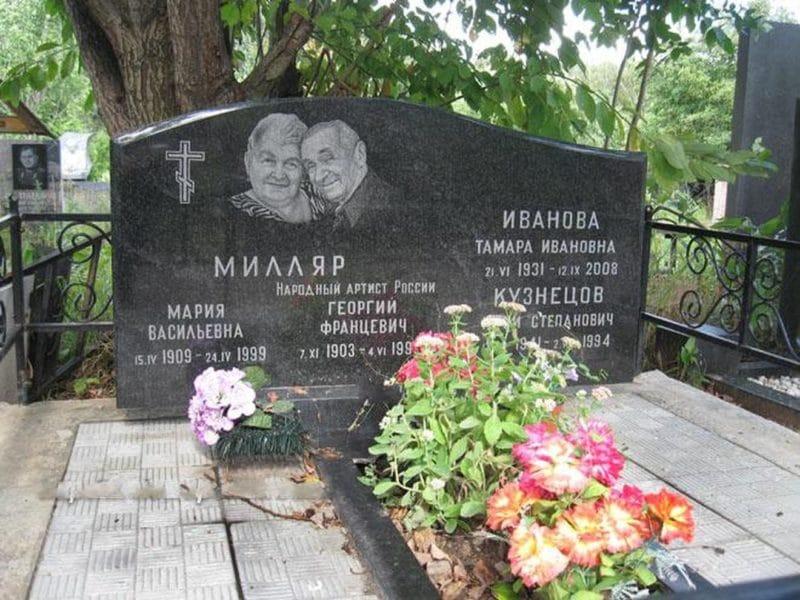 Могила Георгия Милляра