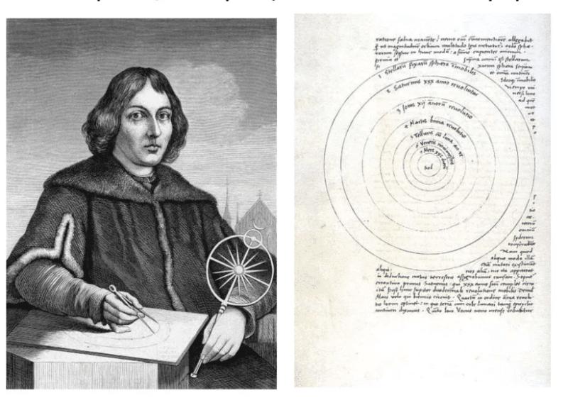 Николай Коперник «О вращении небесных сфер»