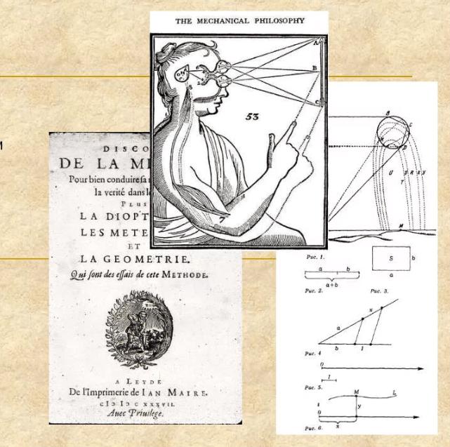Математика, физика и геометрия Рене Декарта