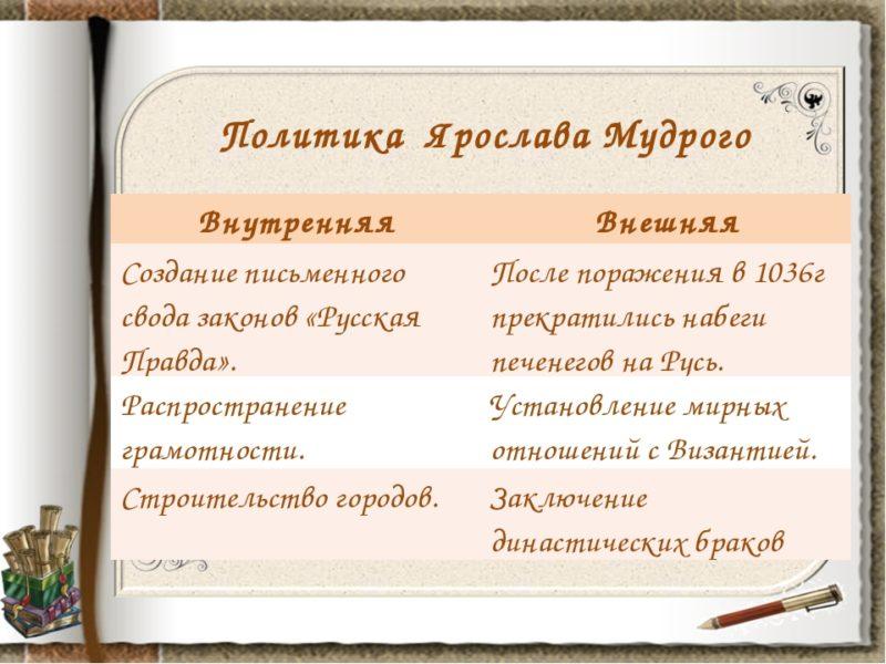Ярослав Владимирович Мудрый