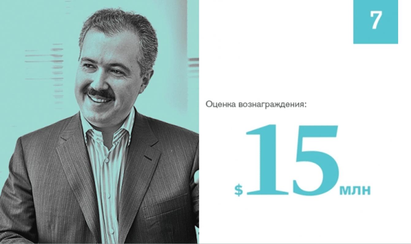 Владимир Яковлевич Стрешинский в рейтинге Forbes